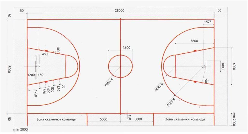 Разметка баскетбольной площадки картинки